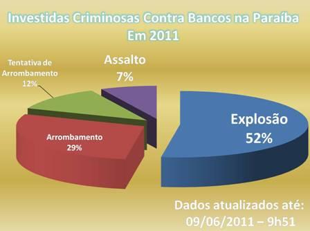 investidas_2011.jpg