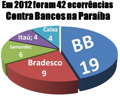 seguranca_2012_10_red.png