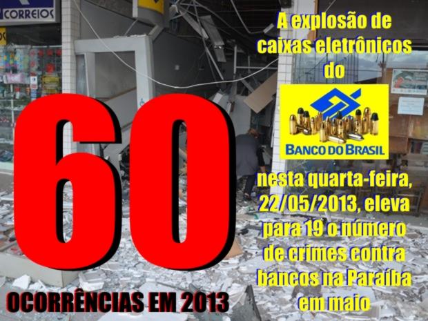 BB detonado 60 ocorrencias