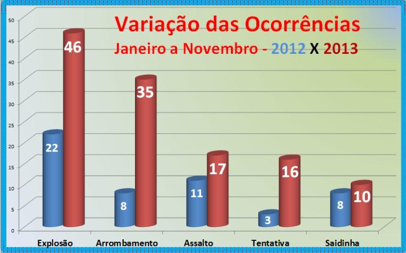 Varia jan-nov 2012x2013